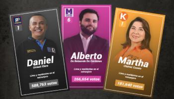 CONCIENCIA SOCIAL, ALTERNANCIA Y ESCAÑOS PARA MUJERES EN EL CONGRESO DE LA REPUBLICA 2020